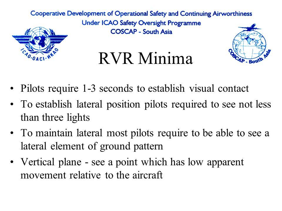 RVR Minima Pilots require 1-3 seconds to establish visual contact