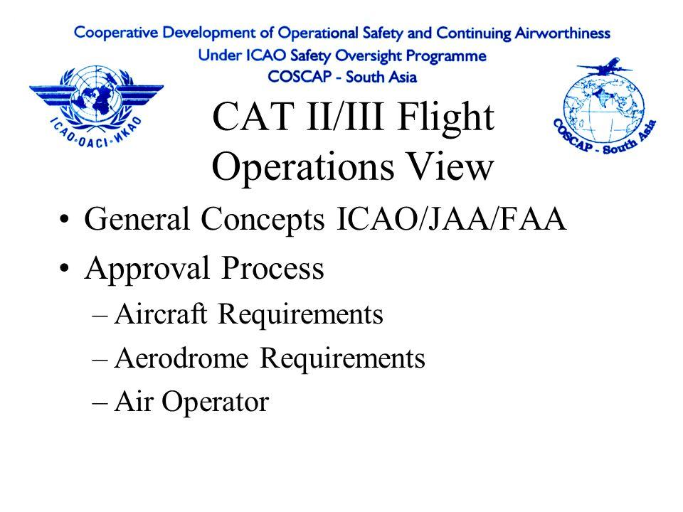 CAT II/III Flight Operations View