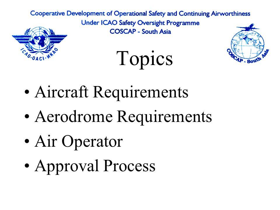 Topics Aircraft Requirements Aerodrome Requirements Air Operator