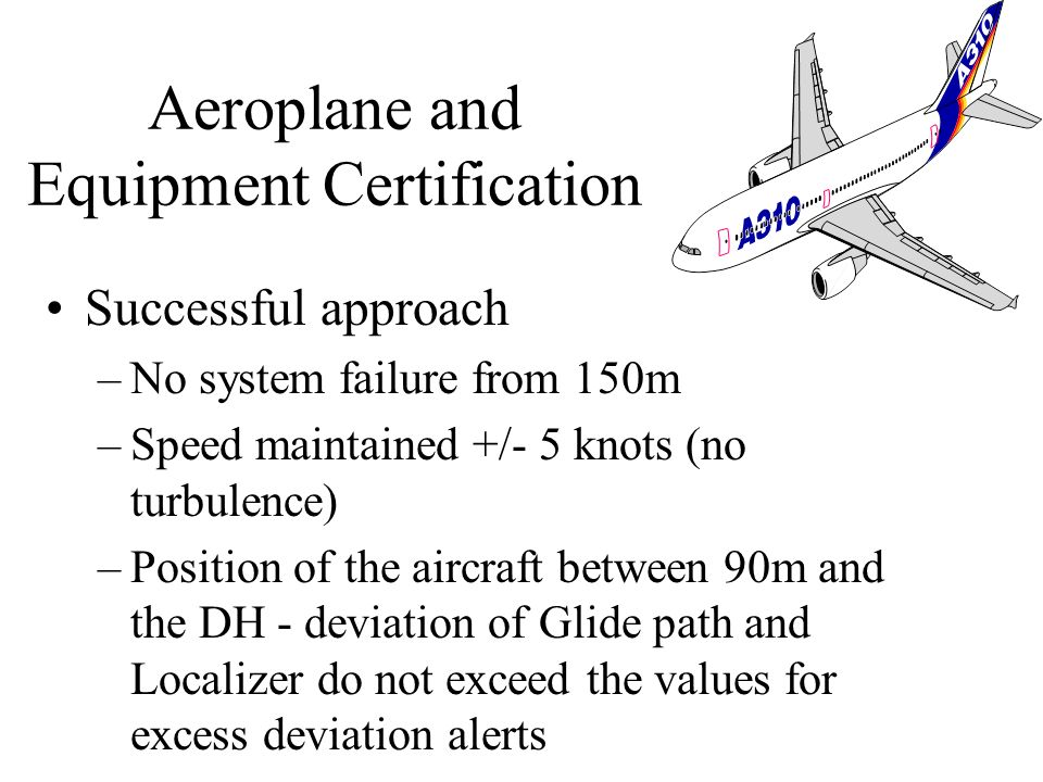 Aeroplane and Equipment Certification