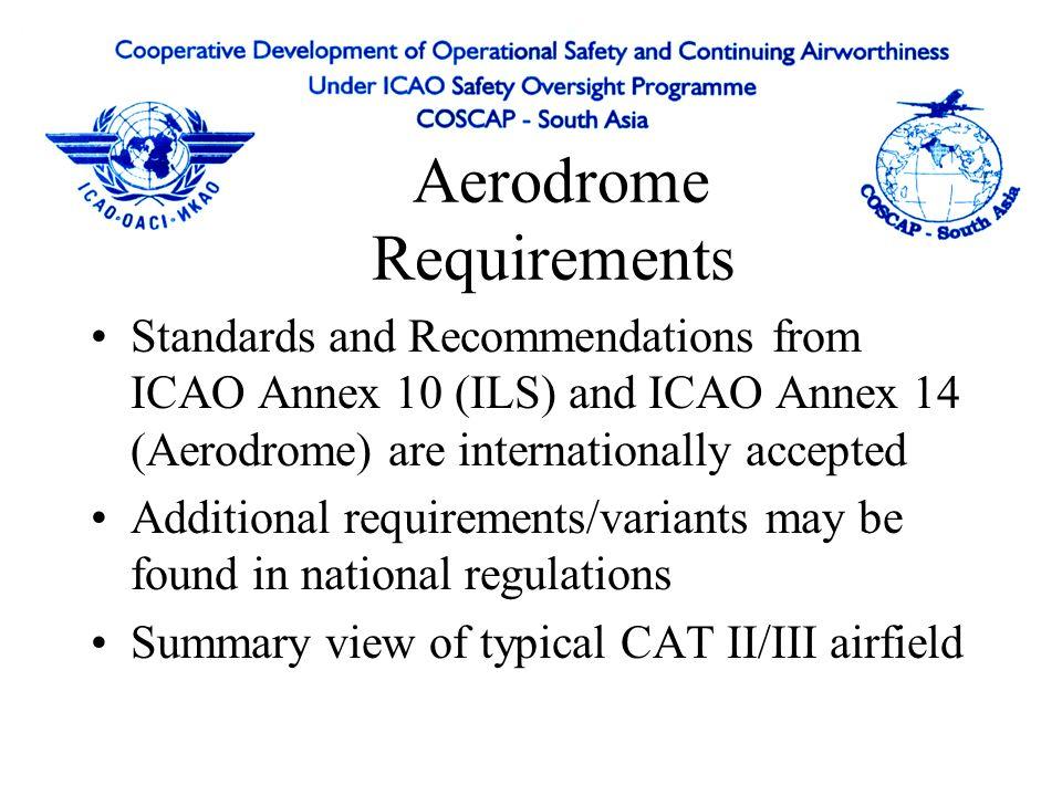 Aerodrome Requirements