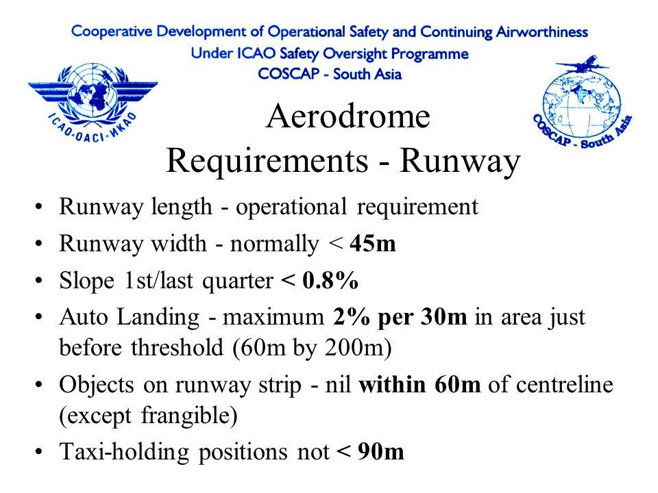 Aerodrome Requirements - Runway