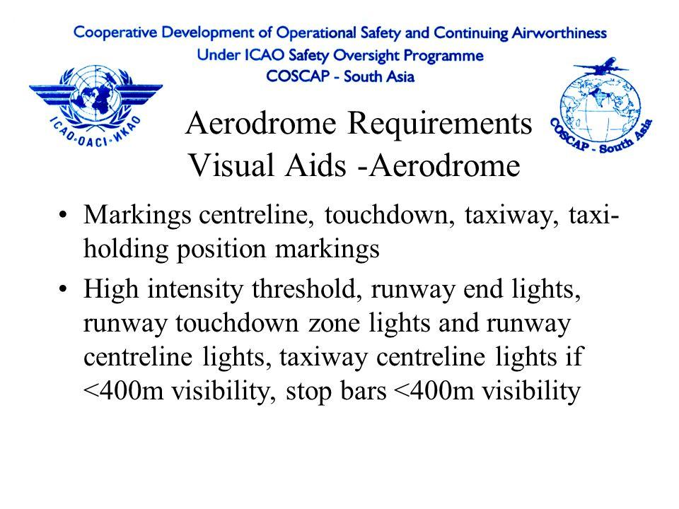 Aerodrome Requirements Visual Aids -Aerodrome