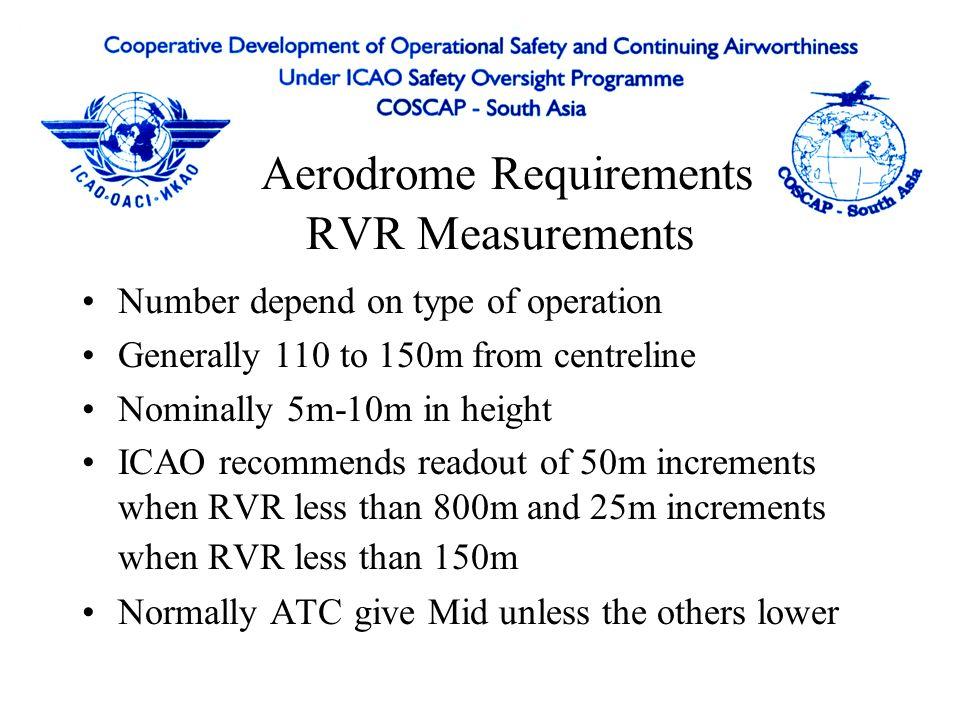 Aerodrome Requirements RVR Measurements