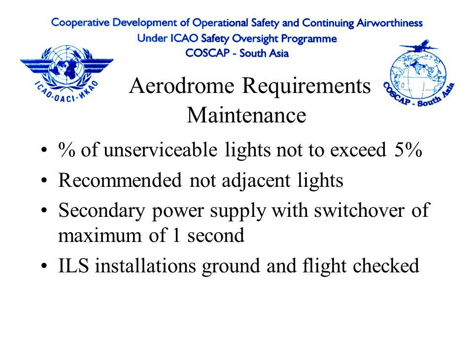 Aerodrome Requirements Maintenance