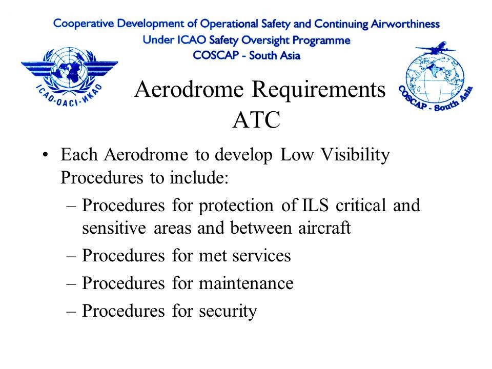 Aerodrome Requirements ATC
