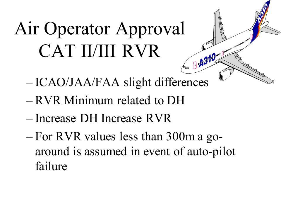 Air Operator Approval CAT II/III RVR