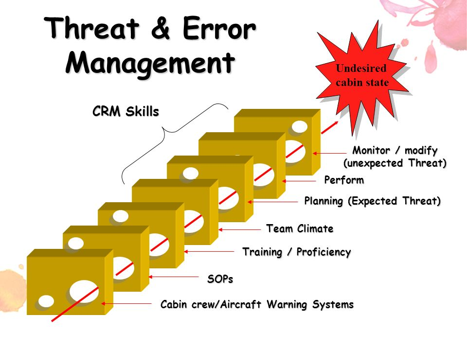 Threat & Error Management