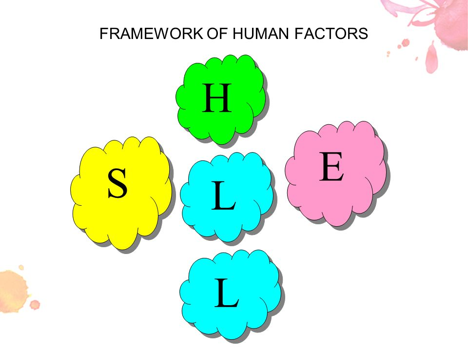FRAMEWORK OF HUMAN FACTORS