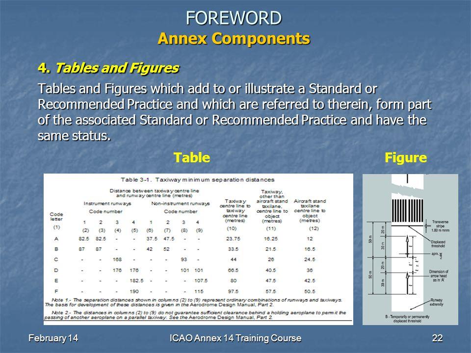 FOREWORD Annex Components