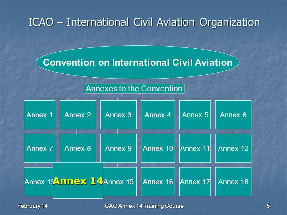 ICAO – International Civil Aviation Organization