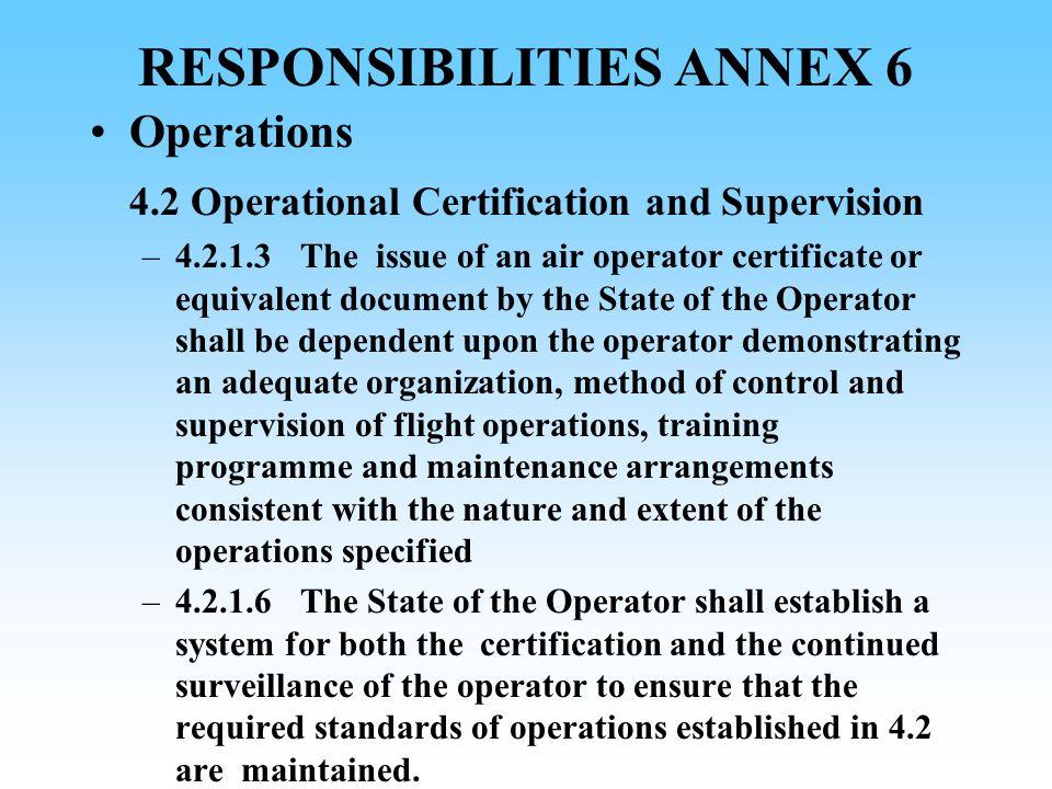 RESPONSIBILITIES ANNEX 6