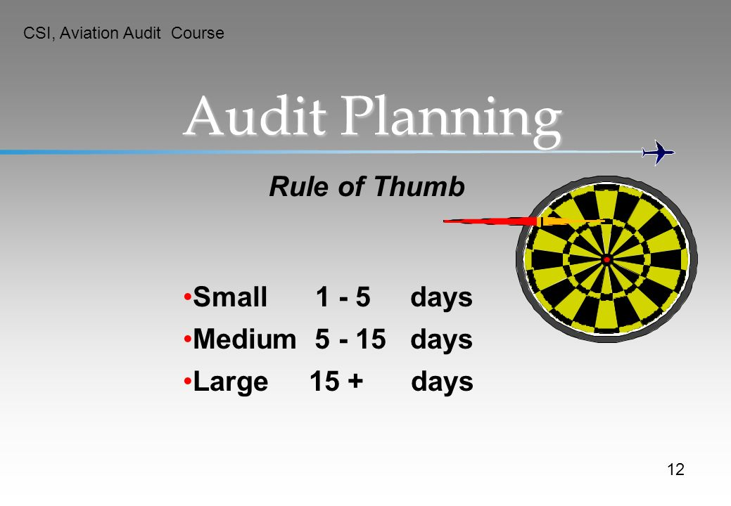 Audit Planning Rule of Thumb Small 1 - 5 days Medium 5 - 15 days