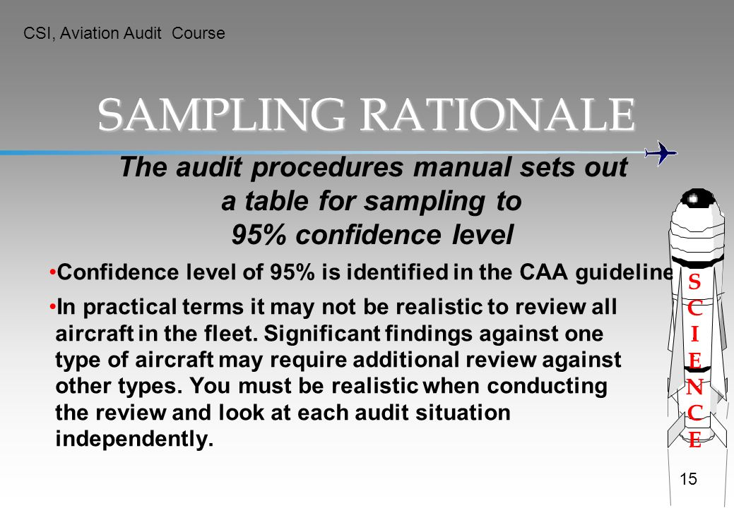 SAMPLING RATIONALE The audit procedures manual sets out