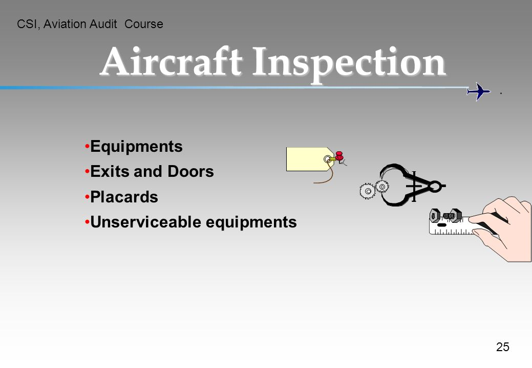 Aircraft Inspection Equipments Exits and Doors Placards
