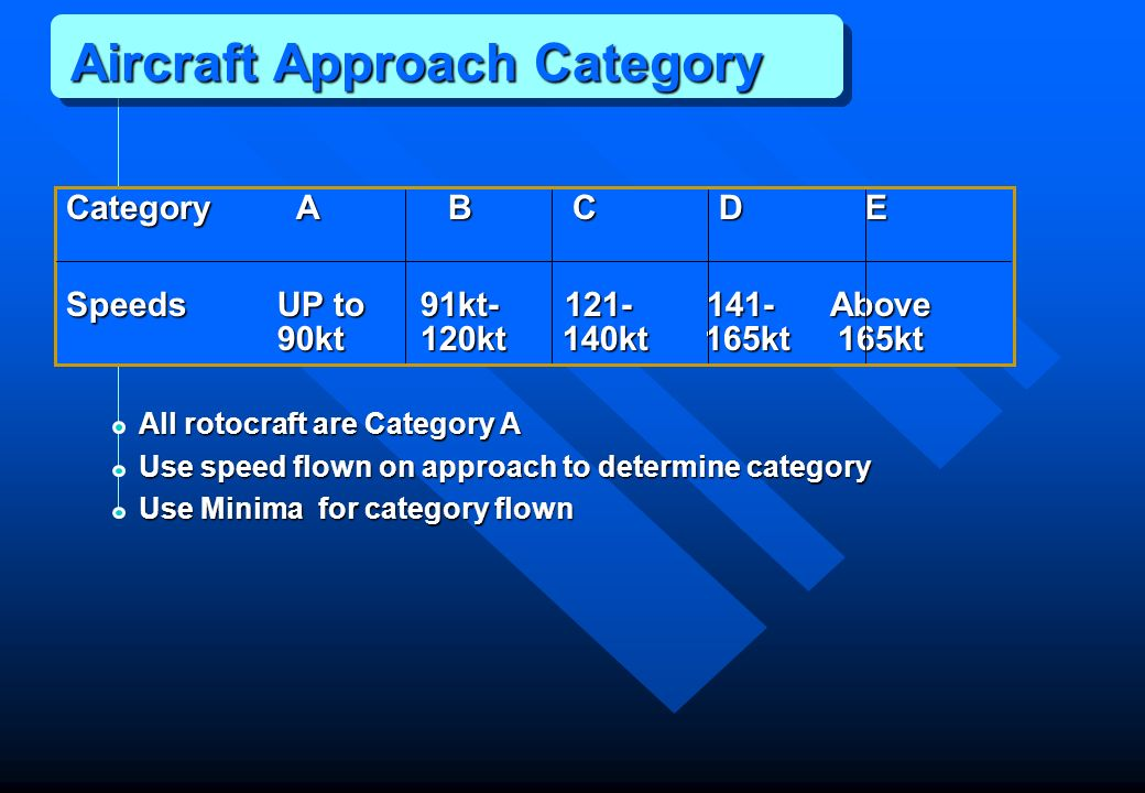 Aircraft Approach Category