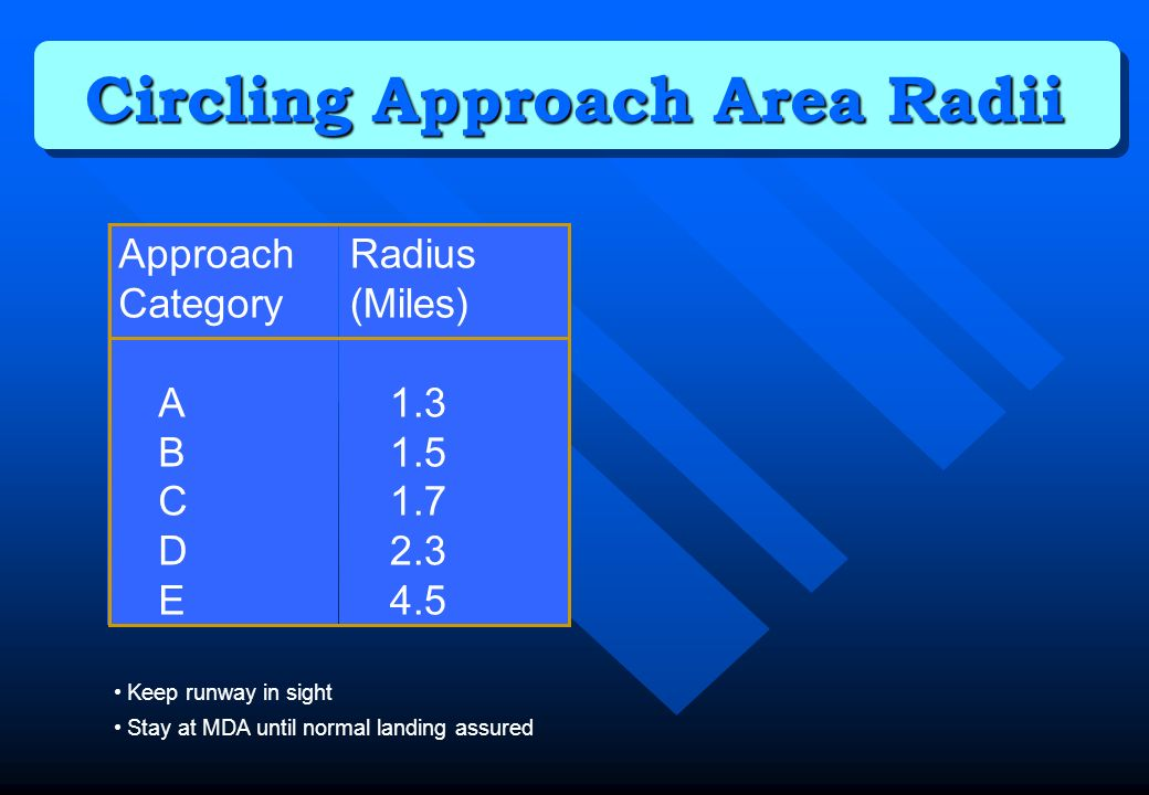 Circling Approach Area Radii