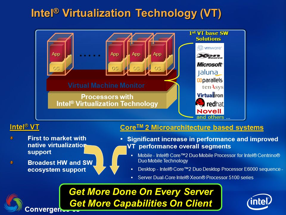 virtualization technology Intel hardware-assisted virtualization technology improves flexibility and robustness of traditional software for embedded developers.