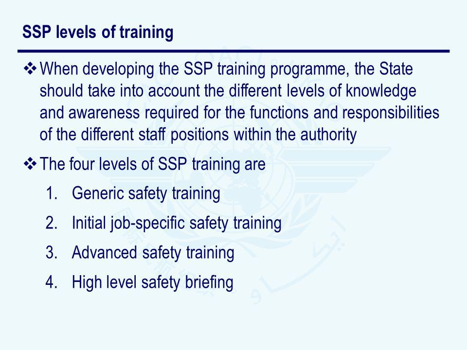 SSP levels of training