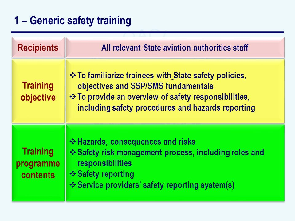 1 – Generic safety training
