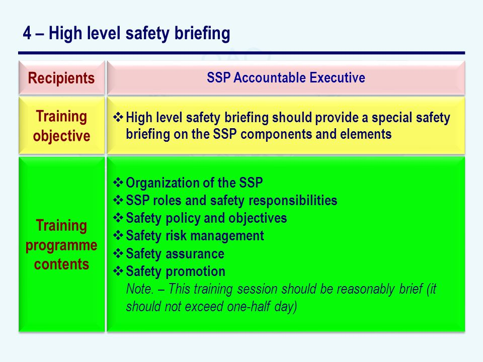 4 – High level safety briefing