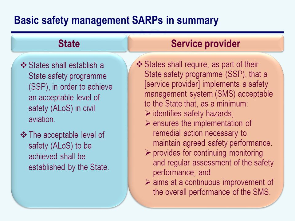 Basic safety management SARPs in summary