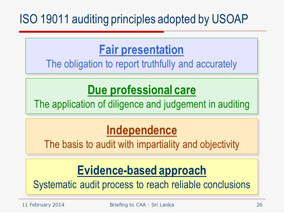ISO 19011 auditing principles adopted by USOAP
