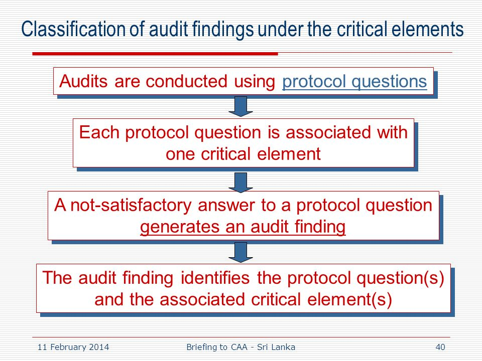 Classification of audit findings under the critical elements
