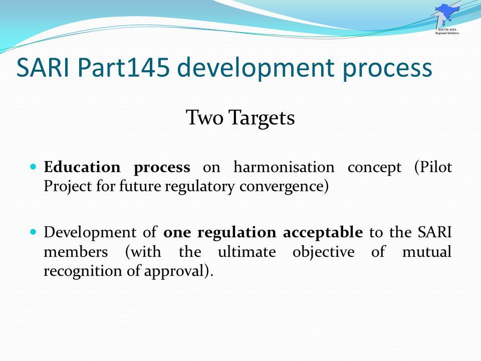 SARI Part145 development process