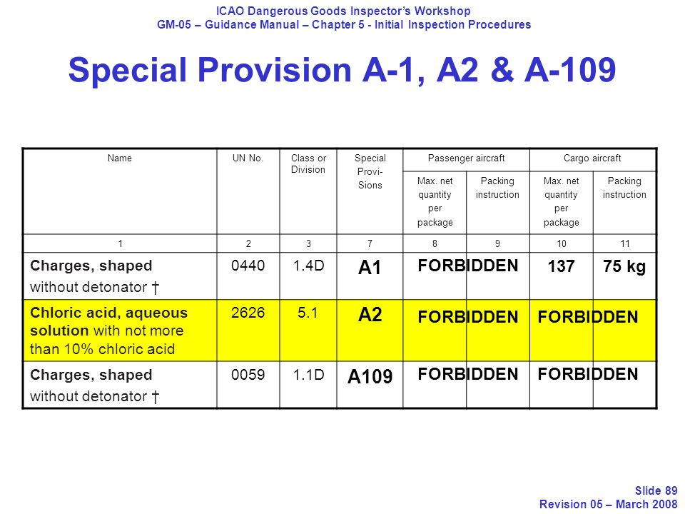 Special Provision A-1, A2 & A-109