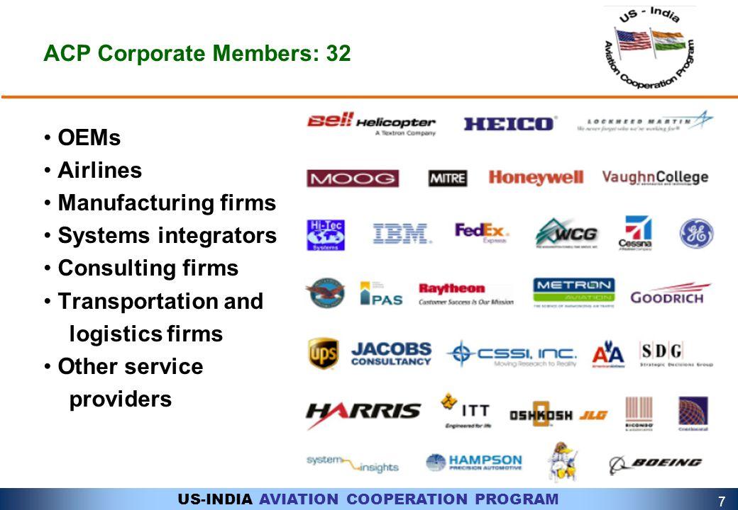 ACP Corporate Members: 32