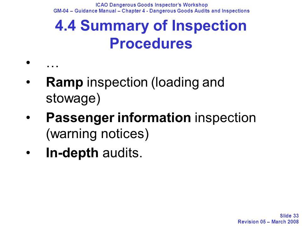 4.4 Summary of Inspection Procedures