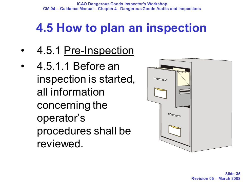 4.5 How to plan an inspection