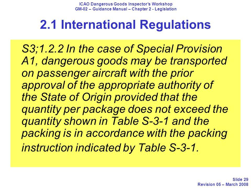 2.1 International Regulations