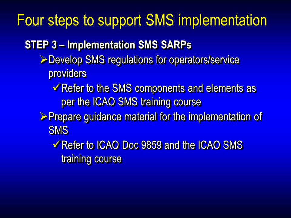 Four steps to support SMS implementation