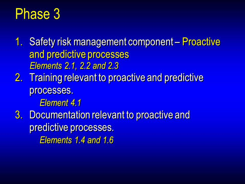 Phase 3 Safety risk management component – Proactive and predictive processes. Elements 2.1, 2.2 and 2.3.