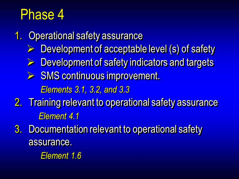 Phase 4 Operational safety assurance
