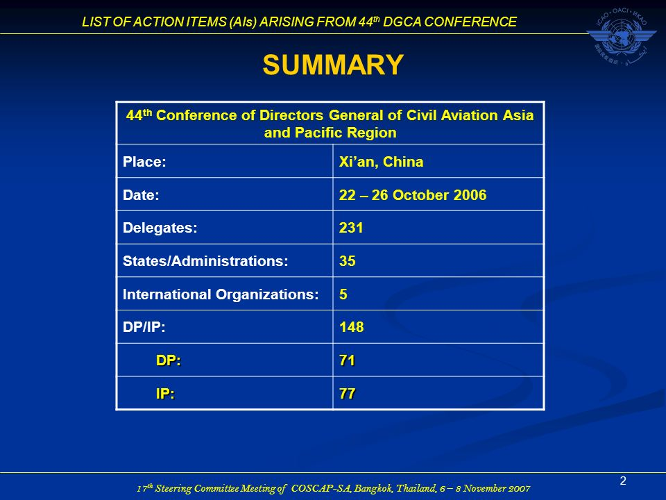 SUMMARY 44th Conference of Directors General of Civil Aviation Asia and Pacific Region. Place: Xi'an, China.