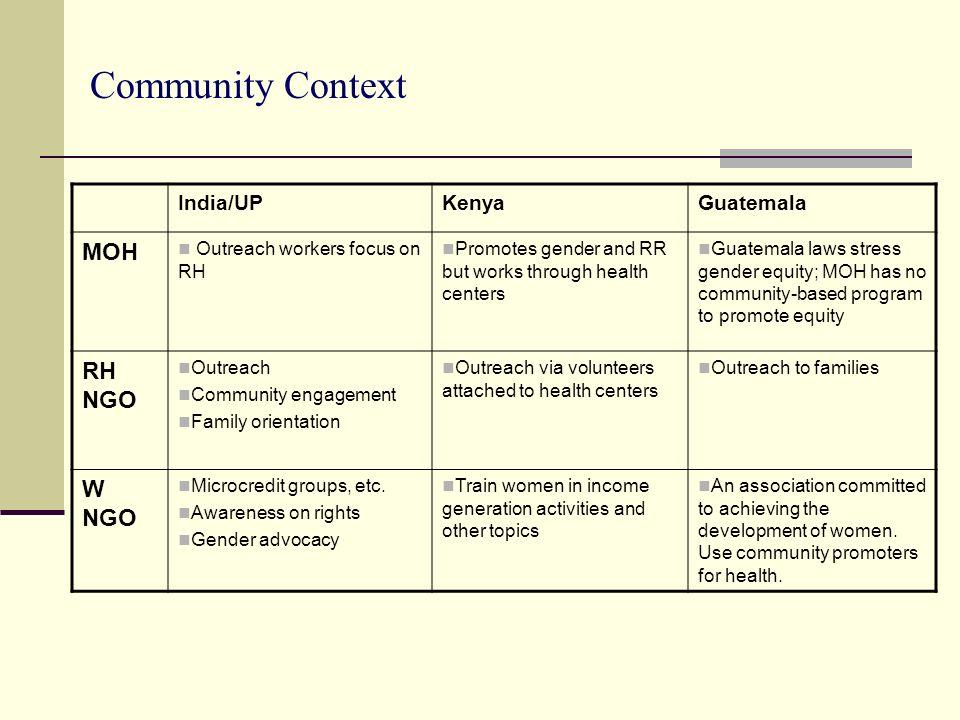Community Context MOH RH NGO W NGO India/UP Kenya Guatemala