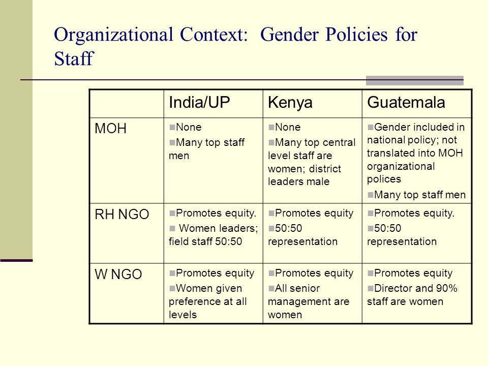 Organizational Context: Gender Policies for Staff