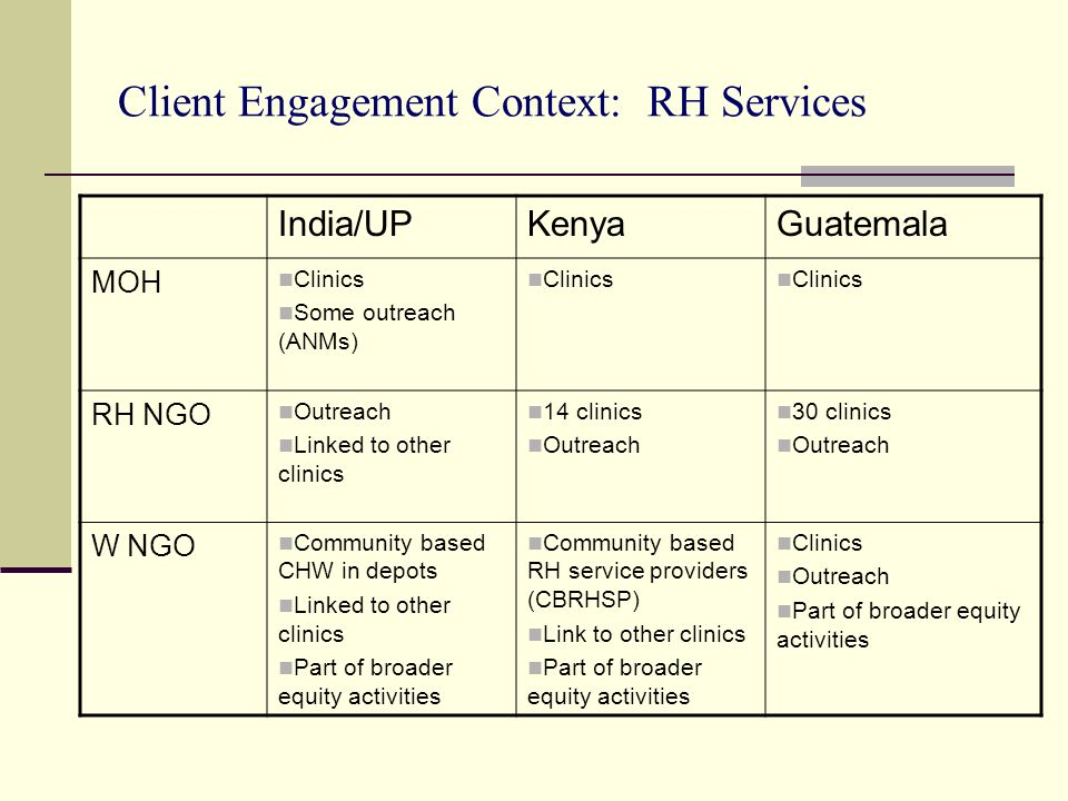 Client Engagement Context: RH Services