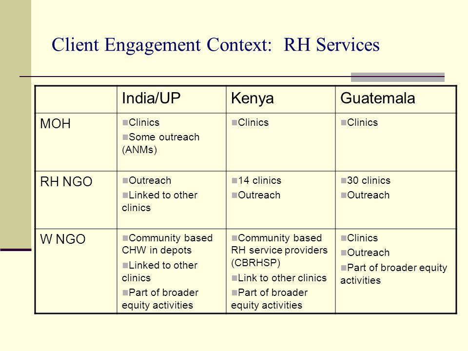 Client Engagement Context: RH Services