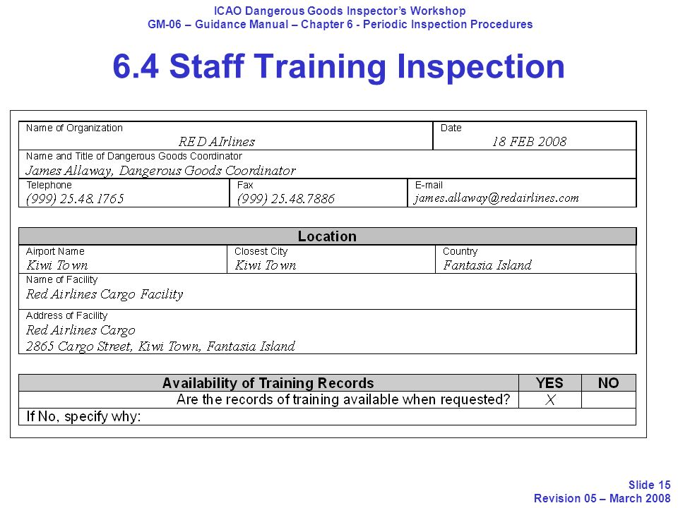 6.4 Staff Training Inspection