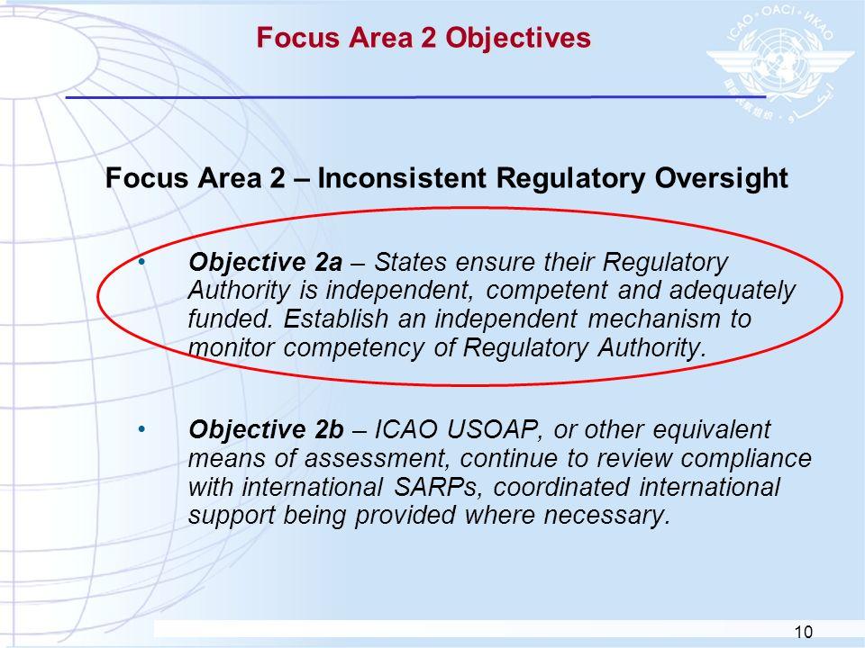 Focus Area 2 – Inconsistent Regulatory Oversight