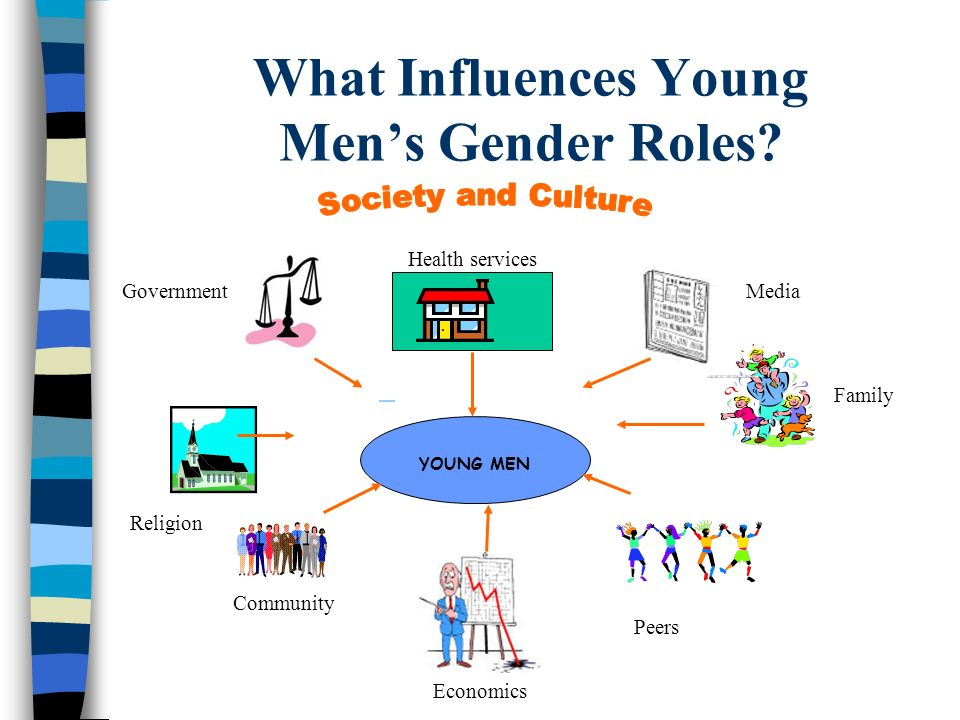 What Influences Young Men's Gender Roles