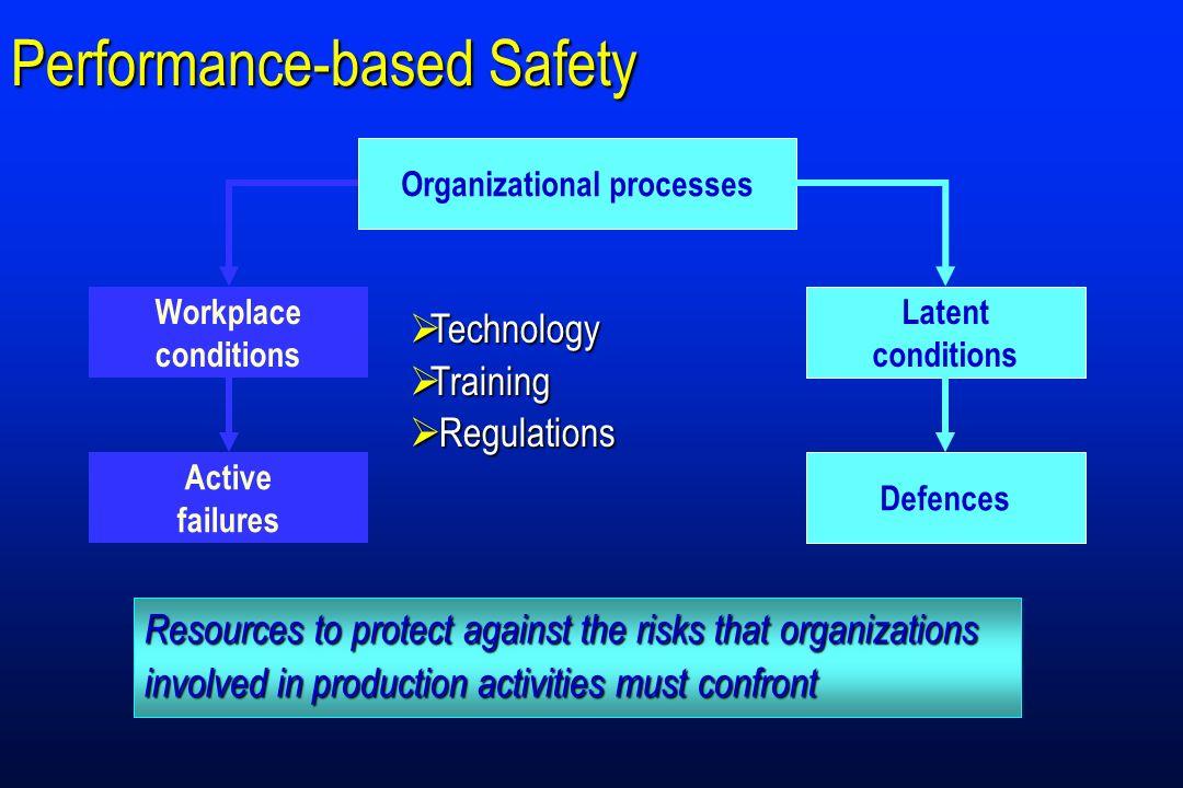 Performance-based Safety
