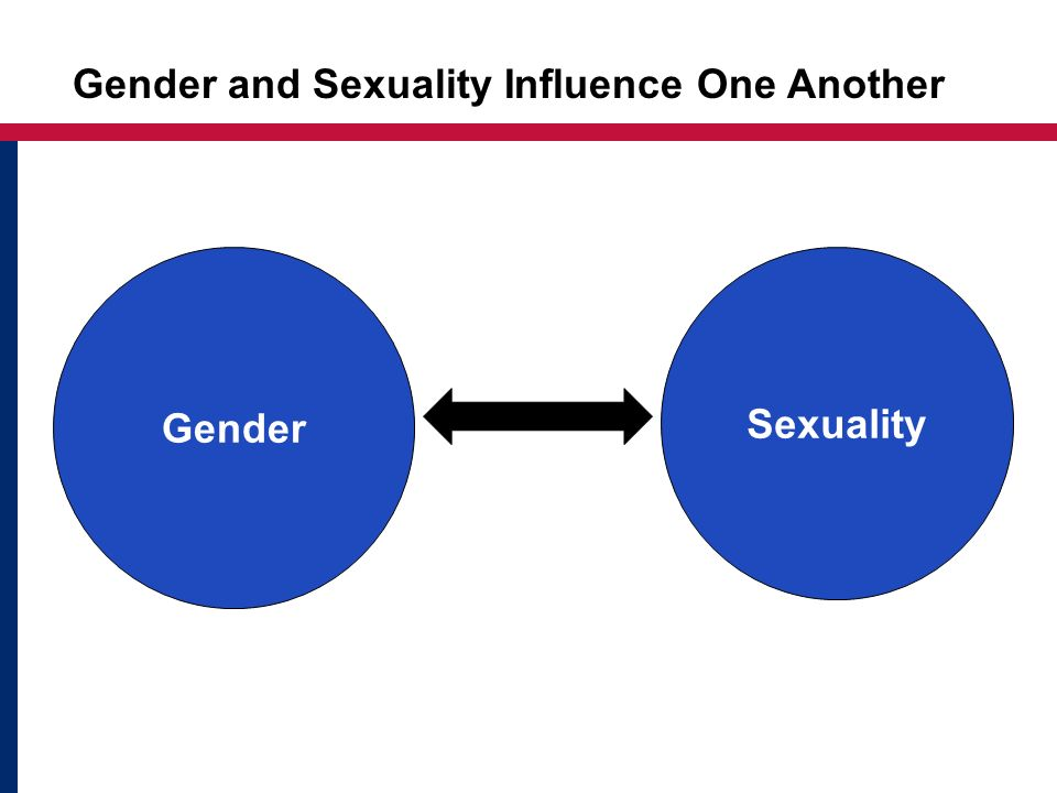 Gender and Sexuality Influence One Another
