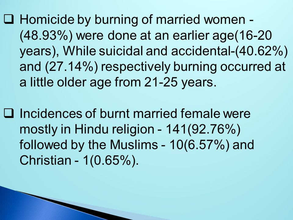 Homicide by burning of married women -(48