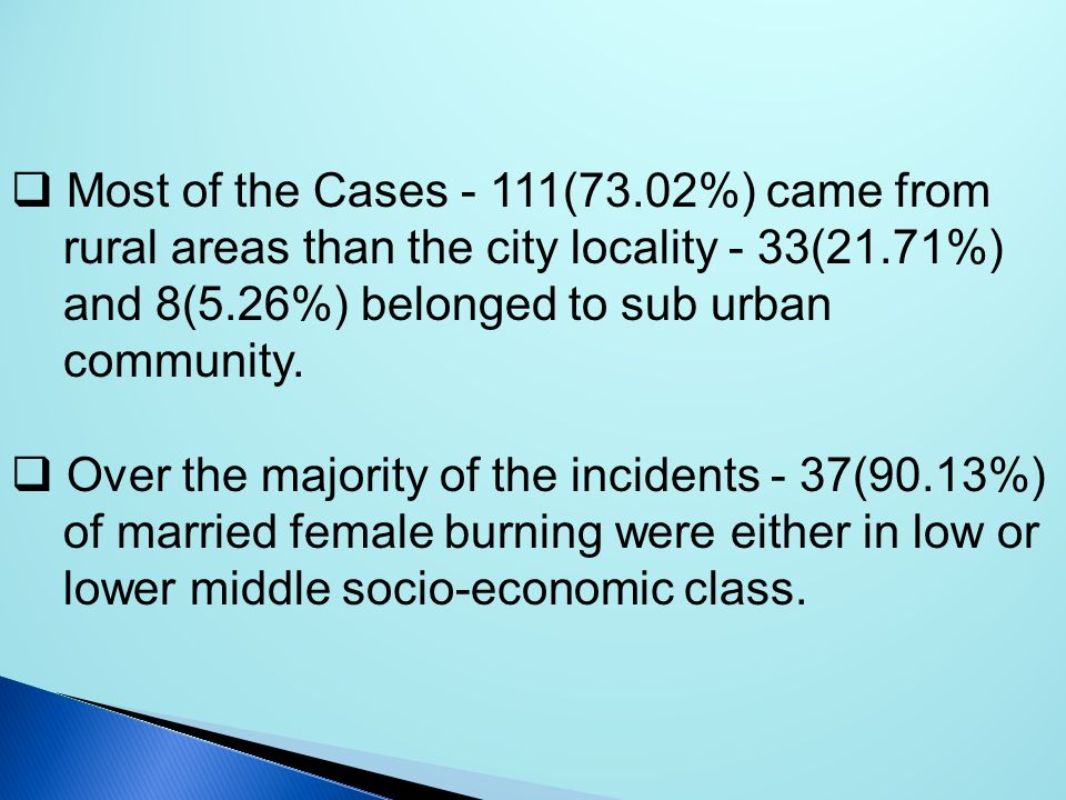 Most of the Cases - 111(73.02%) came from