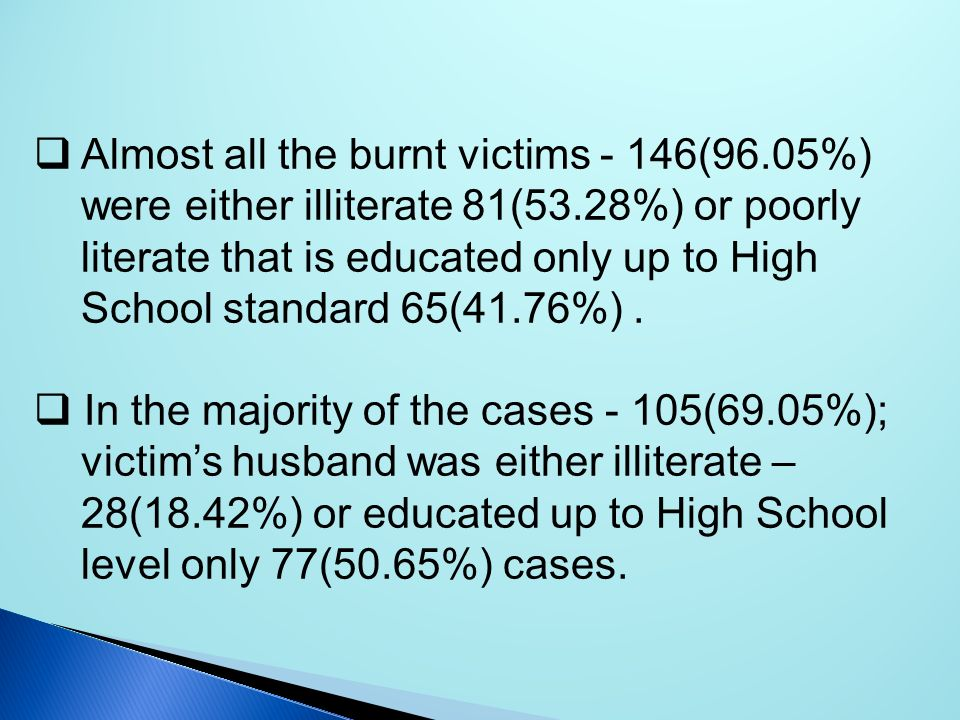 Almost all the burnt victims - 146(96.05%)